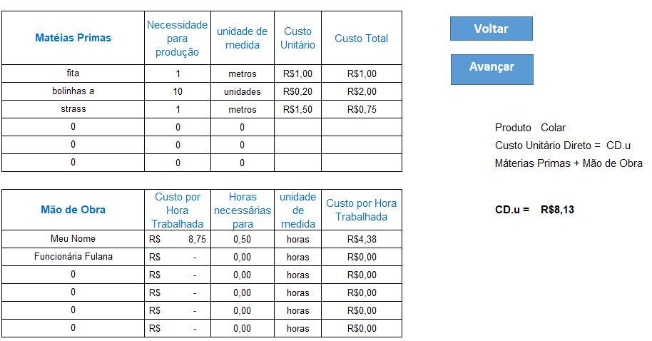 custo fixo unitario - Como calcular o preço de fabricação?